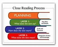 GA PIC The Close Reading Process